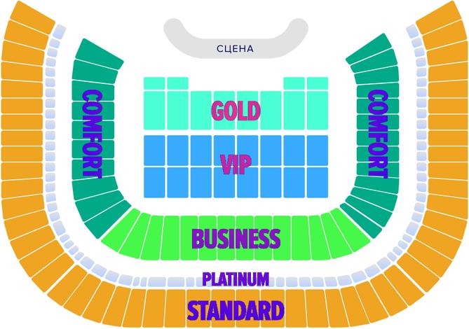 Схема стадиона Газпром Арена